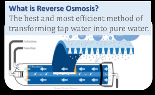 Reverse Osmosis (RO) Method