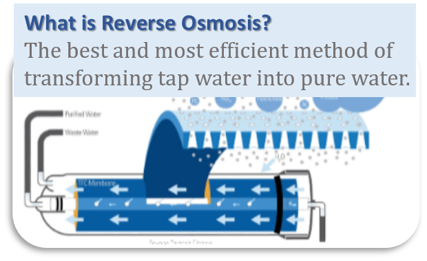 Reverse Osmosis (RO) Method
