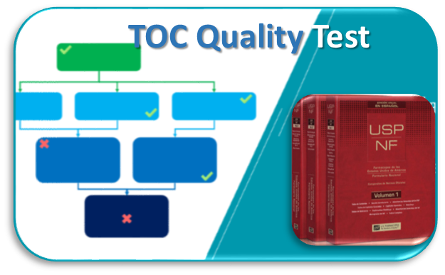 Standards Set by USP on TOC Test